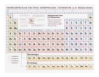 Общая химия. Буклет (7-11 класс)