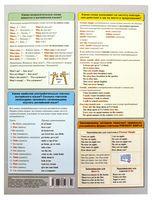 Глагол. Present Simple. Вопросы и ответы (распространенные ошибки)