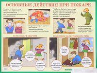 Основные действия при пожаре. Плакат