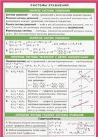 Системы уравнений. Наглядно-раздаточное пособие