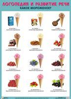 Какое мороженое? Плакат