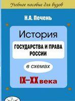 История государства и права России в схемах. IX-XX века