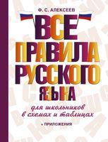 Все правила русского языка для школьников в схемах и таблицах