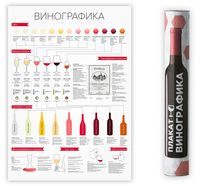"""Постер """"Винографика"""" (42х59,4 см)"""