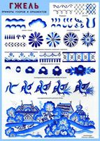 Гжель. Примеры узоров и орнаментов. Плакат