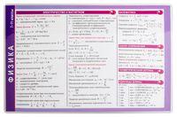 Справочные материалы: Физика. 7-11 классы