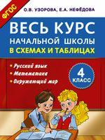 Весь курс начальной школы в схемах и таблицах. 4 класс