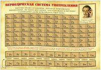 """Скретч-карта """"Периодическая система употребления"""""""
