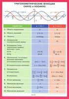 Тригонометрические функции синус и косинус. Наглядно-раздаточное пособие